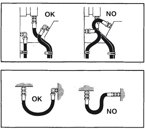 Správné zapojení hydraulické hadice